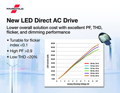 New LED Lighting Solutions Simplify Development of Smart LED Lighting Products
