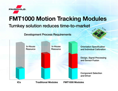 Fairchild Launches Complete Motion Tracking Module