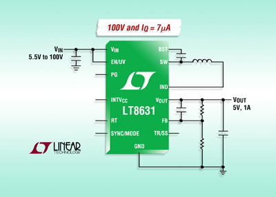 Linear Technology Releases New 100V, 1A, Synchronous Step-Down Regulator