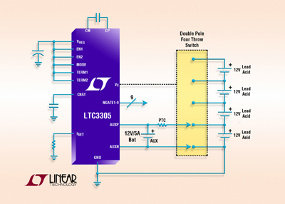 New Standalone Charge Balancing IC for 12V Lead Acid Batteries