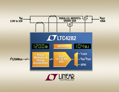Linear Technology Releases New Energy Monitoring Hot Swap Controller