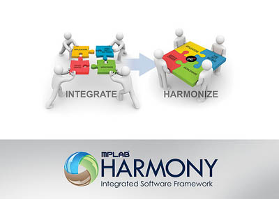 New MPLAB Harmony Firmware for 32-bit PIC Microcontrollers