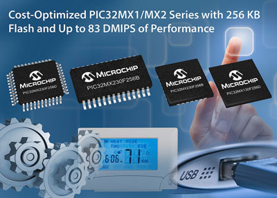 Microchip Announces New PIC32MX1/2 32-bit Microcontrollers with 256KB Flash