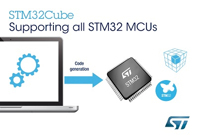 Updated STM32Cube Software from STMicroelectronics
