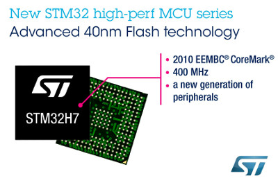 STMicroelectronics Release New STM32H7 Series of ARM Microcontrollers
