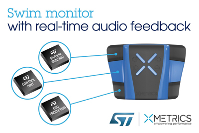 ST and XMetrics Release Exciting New Swimming Monitor