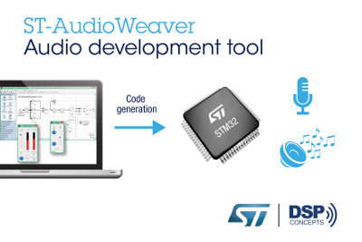 STMicroelectronics and DSP Concepts Release Advanced Audio Design Tool