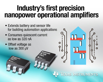 New Ultra-Low-Power Operational Amplifiers From Texas Instruments