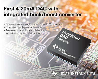 TI Releases 4-20mA DAC with Integrated Buck/Boost Converter